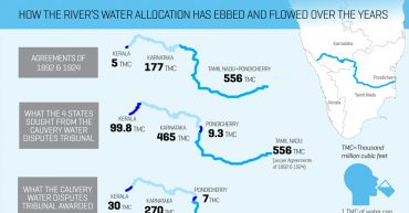 cauvery-troubled-water